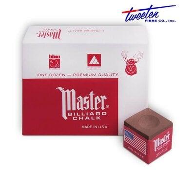 Мел Master Brown 1шт